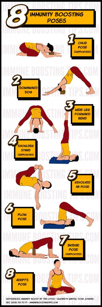Yoga Poses to fight off colds